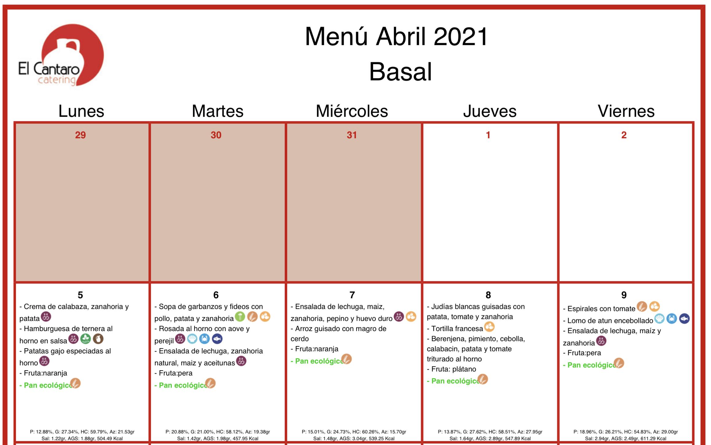 Menú abril 2021